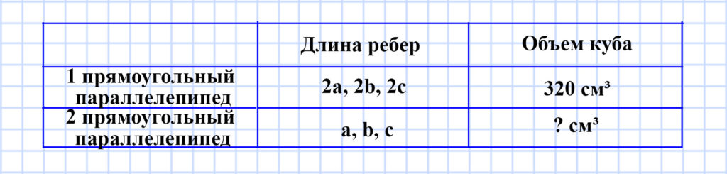 Мерзляк 5 класс - Упражнения для повторения курса математики 5 класса (задания №№ 1192-1201)