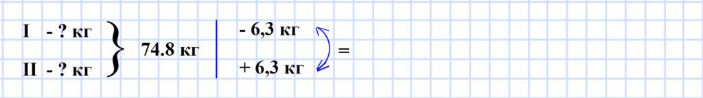 Мерзляк 5 класс - Упражнения для повторения курса математики 5 класса (задания №№ 1212-1222)