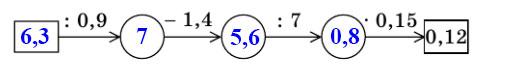 Мерзляк 5 класс - Итоговые задания в тестовой форме «Проверьте себя». Вариант 5